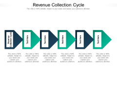 Revenue Collection Cycle Ppt PowerPoint Presentation Ideas Graphics Tutorials Cpb Pdf