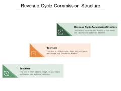 Revenue Cycle Commission Structure Ppt PowerPoint Presentation Slides Clipart Images Cpb