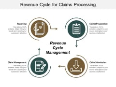 Revenue Cycle For Claims Processing Ppt PowerPoint Presentation Model Guidelines