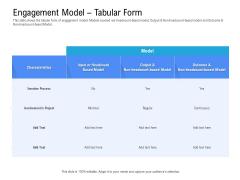 Revenue Cycle Management Deal Engagement Model Tabular Form Pictures PDF