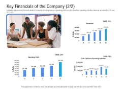 Revenue Cycle Management Deal Key Financials Of The Company Activities Information PDF