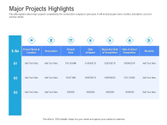 Revenue Cycle Management Deal Major Projects Highlights Ppt Summary Slide PDF