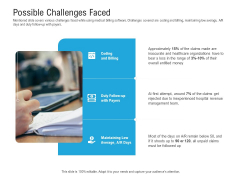 Revenue Cycle Management Deal Possible Challenges Faced Ppt Infographic Template Examples PDF