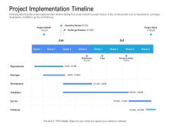 Revenue Cycle Management Deal Project Implementation Timeline Ppt Show Background PDF