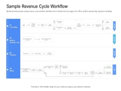 Revenue Cycle Management Deal Sample Revenue Cycle Workflow Ppt Influencers PDF