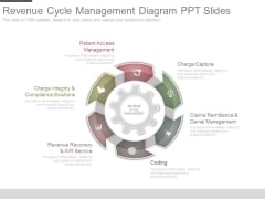 Revenue Cycle Management Diagram Ppt Slides
