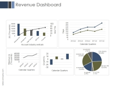 Revenue Dashboard Ppt PowerPoint Presentation Files