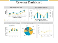 Revenue Dashboard Ppt PowerPoint Presentation Sample