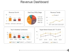 Revenue Dashboard Ppt PowerPoint Presentation Show
