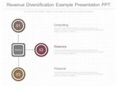 Revenue Diversification Example Presentation Ppt