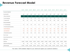 Revenue Forecast Model Management Ppt PowerPoint Presentation Gallery Elements