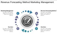 Revenue Forecasting Method Marketing Management Ppt PowerPoint Presentation Model Gridlines