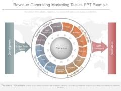 Revenue Generating Marketing Tactics Ppt Example