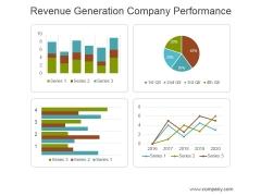 Revenue Generation Company Performance Ppt PowerPoint Presentation Layouts