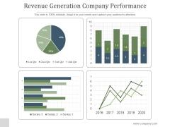 Revenue Generation Company Performance Ppt PowerPoint Presentation Templates