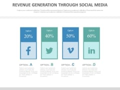 Revenue Generation Through Social Media Powerpoint Slides