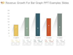 Revenue Growth For Bar Graph Ppt Examples Slides