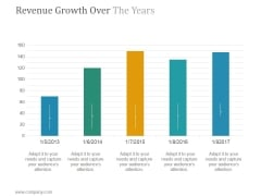 Revenue Growth Over The Years Ppt PowerPoint Presentation Example 2015