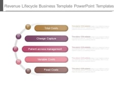 Revenue Lifecycle Business Template Powerpoint Templates