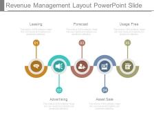 Revenue Management Layout Powerpoint Slide