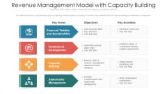 Revenue Management Model With Capacity Building Designs PDF