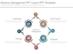 Revenue Management Ppt Layout Ppt Templates