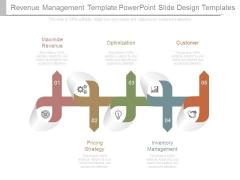 Revenue Management Template Powerpoint Slide Design Templates