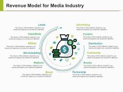 Revenue Model For Media Industry Ppt PowerPoint Presentation Ideas Guide