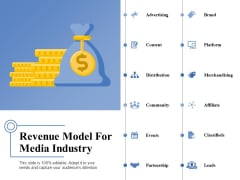 Revenue Model For Media Industry Ppt PowerPoint Presentation Outline Topics