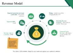 Revenue Model Ppt PowerPoint Presentation Ideas Objects
