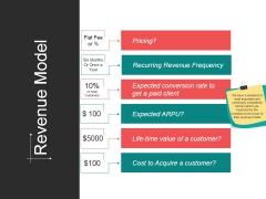 Revenue Model Ppt PowerPoint Presentation Inspiration Background Images