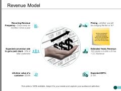 Revenue Model Ppt PowerPoint Presentation Model Designs Download