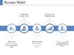 Revenue Model Template Ppt PowerPoint Presentation Ideas Structure