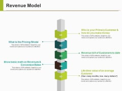 Revenue Model Template Ppt PowerPoint Presentation Infographic Template Inspiration