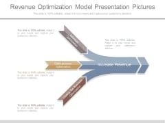 Revenue Optimization Model Presentation Pictures