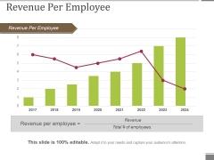 Revenue Per Employee Ppt PowerPoint Presentation Inspiration Objects