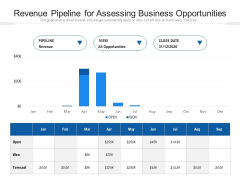 Revenue Pipeline For Assessing Business Opportunities Ppt PowerPoint Presentation Layouts Graphics PDF
