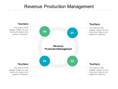 Revenue Production Management Ppt PowerPoint Presentation Professional Example Introduction Cpb