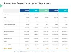 Revenue Projection By Active Users Strategy Ppt PowerPoint Presentation Infographic Template Outline