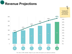Revenue Projections Bar Grpah Ppt PowerPoint Presentation Gallery Demonstration