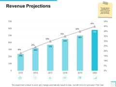 Revenue Projections Ppt PowerPoint Presentation Infographics Examples