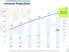 Revenue Projections Ppt PowerPoint Presentation Professional Outline