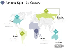 Revenue Split By Country Ppt PowerPoint Presentation Ideas Design Inspiration
