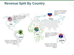 Revenue Split By Country Ppt PowerPoint Presentation Pictures Display