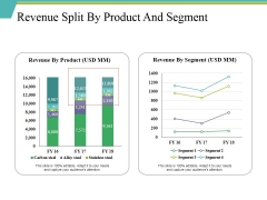 Revenue Split By Product And Segment Ppt PowerPoint Presentation Outline Brochure