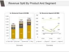 Revenue Split By Product And Segment Ppt PowerPoint Presentation Professional