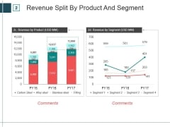 Revenue Split By Product And Segment Ppt PowerPoint Presentation Slide