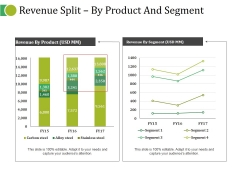 Revenue Split By Product And Segment Ppt PowerPoint Presentation Summary Portfolio