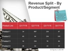 Revenue Split By Product Segment Ppt PowerPoint Presentation Ideas Graphics