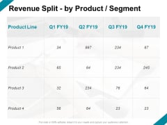 Revenue Split By Product Segment Ppt PowerPoint Presentation Model Show